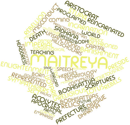named person: Abstract word cloud for Maitreya with related tags and terms