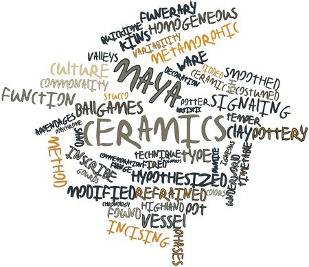 smoothed: Abstract word cloud for Maya ceramics with related tags and terms
