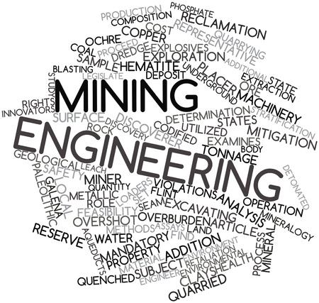 抽象的な単語鉱山工学用語と関連タグの雲