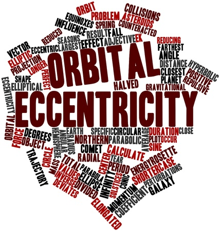 orbital: Abstract word cloud for Orbital eccentricity with related tags and terms