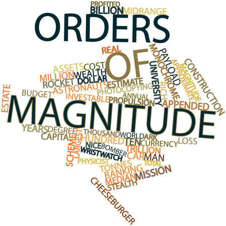 magnitude: Abstract word cloud for Orders of magnitude with related tags and terms Stock Photo