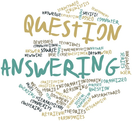 questioner: Abstract word cloud for Question answering with related tags and terms