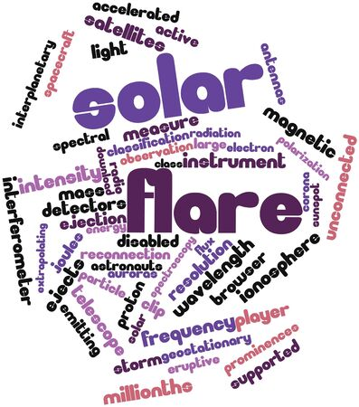 ionosphere: Abstract word cloud for Solar flare with related tags and terms