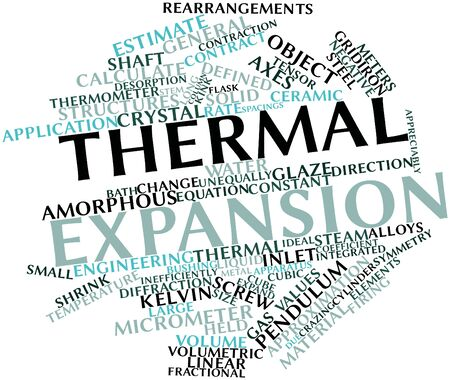 Abstract word cloud for Thermal expansion with related tags and terms Stock Photo - 16501602