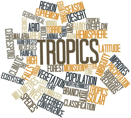 millimetres: Abstract word cloud for Tropics with related tags and terms