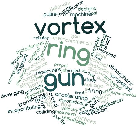 Abstract word cloud for Vortex ring gun with related tags and terms