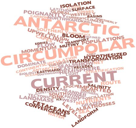 Abstract word cloud for Antarctic Circumpolar Current with related tags and terms