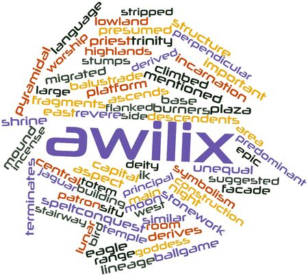 repaired: Abstract word cloud for Awilix with related tags and terms Stock Photo