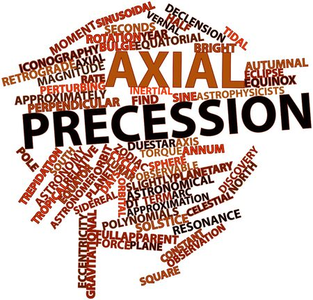 sinusoidal: Abstract word cloud for Axial precession with related tags and terms