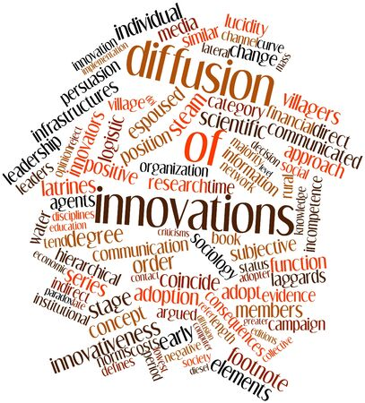 editions: Abstract word cloud for Diffusion of innovations with related tags and terms