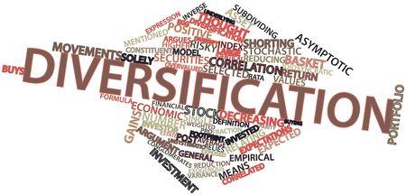 objecion: Nube palabra abstracta para la Diversificaci�n con etiquetas y t�rminos relacionados