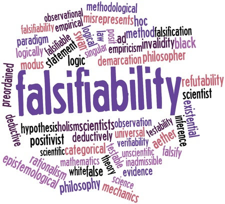 Abstract word cloud for Falsifiability with related tags and terms photo