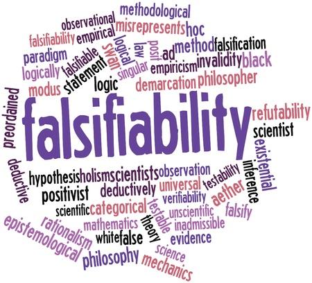 metodo cientifico: Nube palabra abstracta para Falsabilidad con etiquetas y términos relacionados