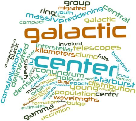 hrs: Abstract word cloud for Galactic Center with related tags and terms