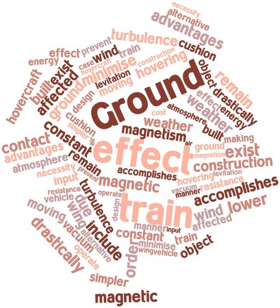 affected: Abstract word cloud for Ground effect train with related tags and terms