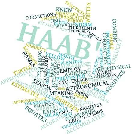 Abstract word cloud for Haab' with related tags and terms Stock Photo - 16502279