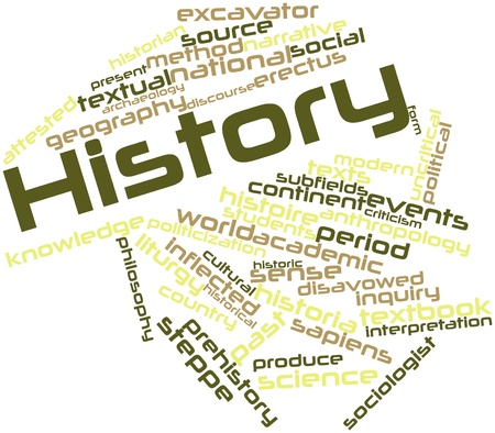 major battle: Abstract word cloud for History with related tags and terms