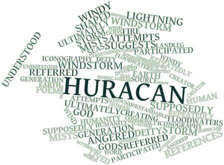 関連タグと用語 Huracan の抽象的な単語の雲