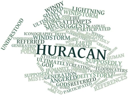 derive: Abstract word cloud for Huracan with related tags and terms
