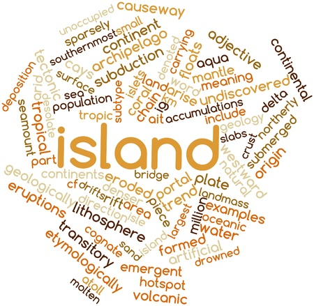implied: Abstract word cloud for Island with related tags and terms