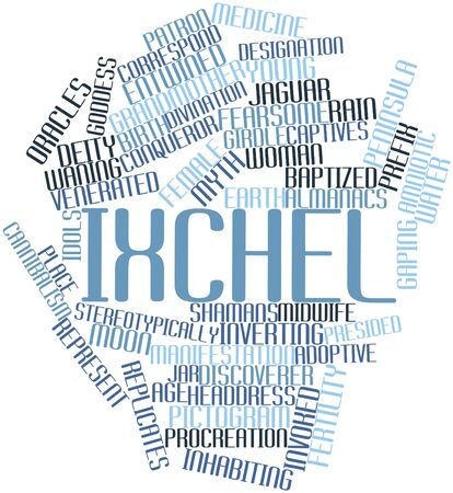 identifiable: Abstract word cloud for Ixchel with related tags and terms
