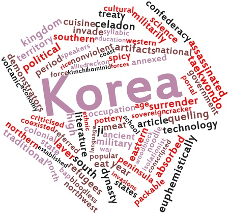 nonviolent: Abstract word cloud for Korea with related tags and terms