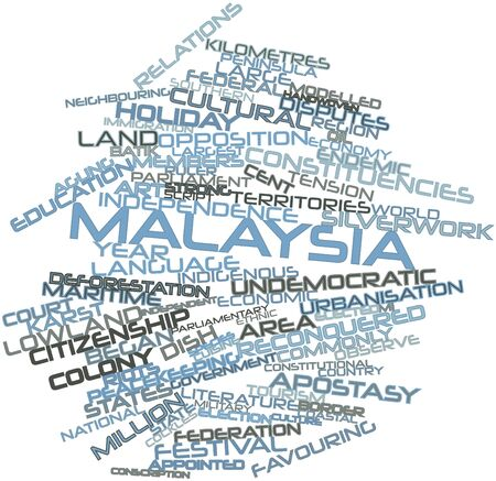 industrialised: Abstract word cloud for Malaysia with related tags and terms