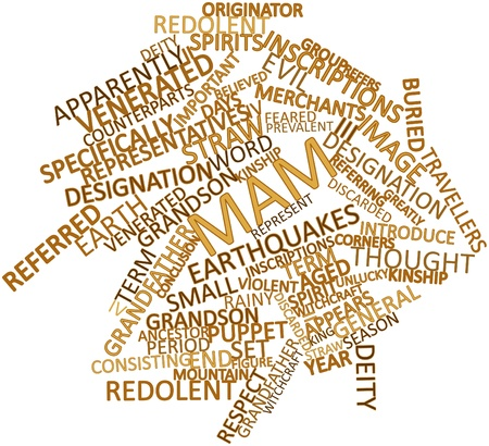 Abstract word cloud for Mam with related tags and terms photo
