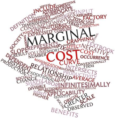 Abstracte woord wolk voor Marginale kosten met gerelateerde tags en termen Stockfoto