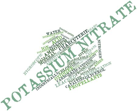 sensitive: Abstract word cloud for Potassium nitrate with related tags and terms