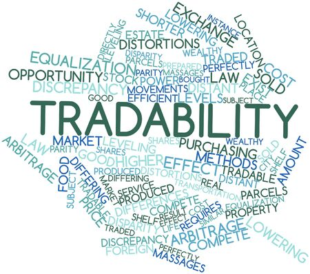Abstract word cloud for Tradability with related tags and terms Stock Photo - 16502291