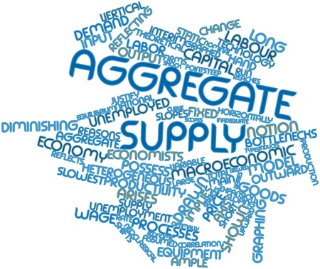 implies: Abstract word cloud for Aggregate supply with related tags and terms