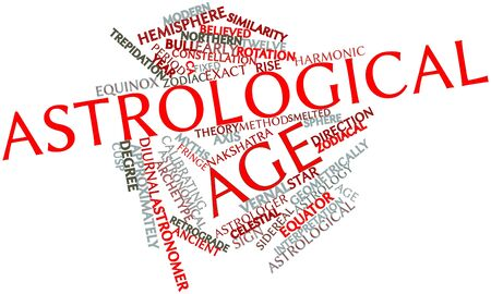 millennium: Abstract word cloud for Astrological age with related tags and terms