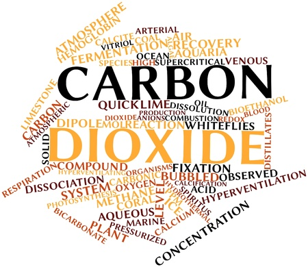 arterial: Abstract word cloud for Carbon dioxide with related tags and terms
