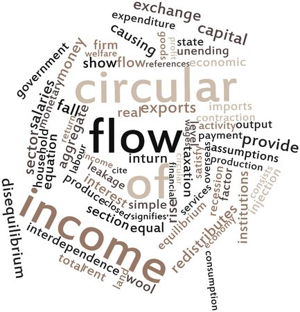 leakage: Abstract word cloud for Circular flow of income with related tags and terms