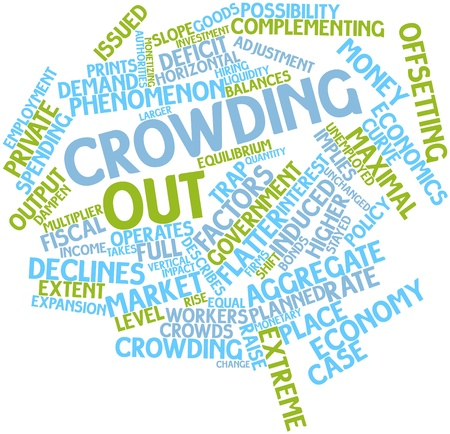 dampen: Abstract word cloud for Crowding out with related tags and terms
