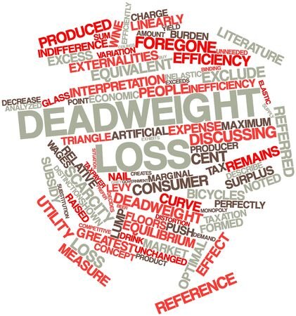 Abstract word cloud for Deadweight loss with related tags and terms Stock Photo - 16529866