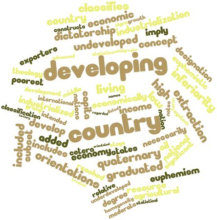 Abstract word cloud for Developing country with related tags and terms