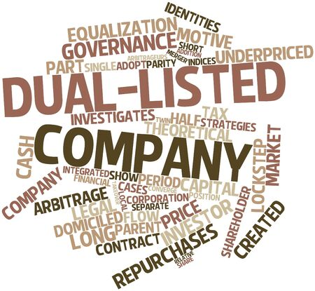 Abstract word cloud for Dual-listed company with related tags and terms