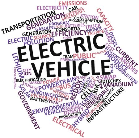 announced: Abstract word cloud for Electric vehicle with related tags and terms