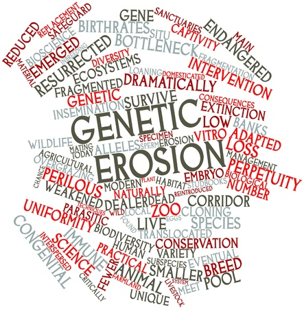 perilous: Abstract word cloud for Genetic erosion with related tags and terms