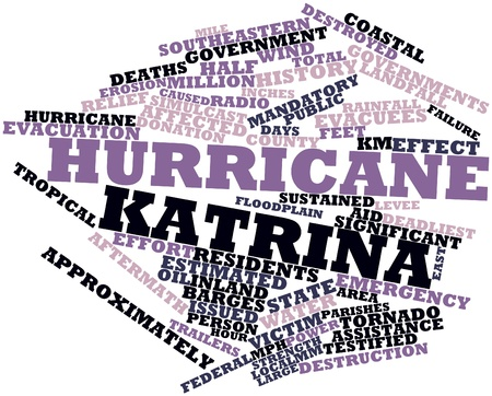 erosion: Abstract word cloud for Hurricane Katrina with related tags and terms