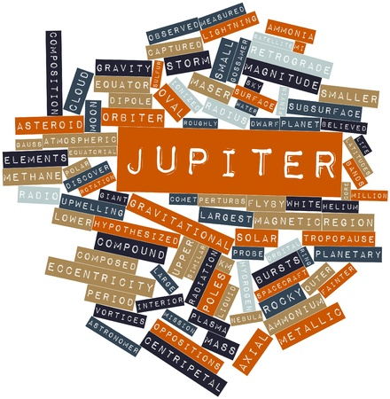 Abstract word cloud for Jupiter with related tags and terms photo