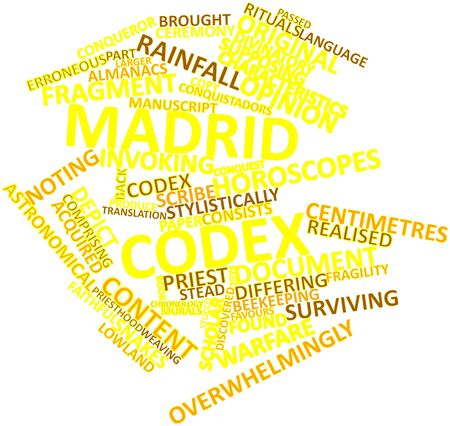 surviving: Abstract word cloud for Madrid Codex with related tags and terms Stock Photo
