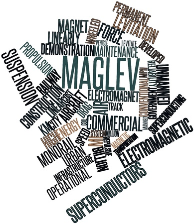 axles: Abstract word cloud for Maglev with related tags and terms