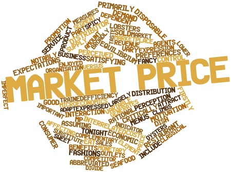 obvious: Abstract word cloud for Market price with related tags and terms