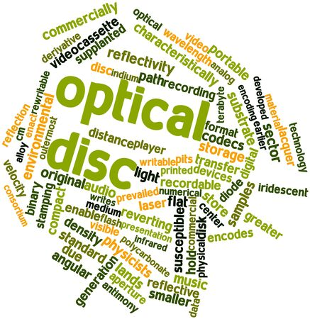 Abstract word cloud for Optical disc with related tags and terms