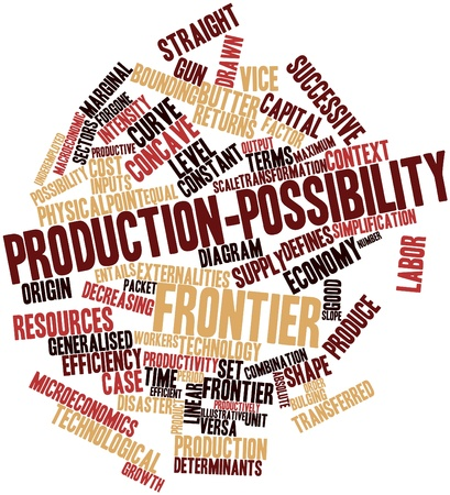 marginal returns: Abstract word cloud for Production-possibility frontier with related tags and terms