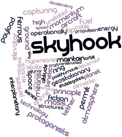 explored: Abstract word cloud for Skyhook with related tags and terms