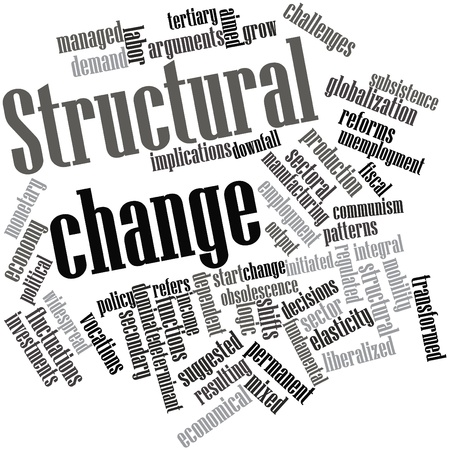 implications: Abstract word cloud for Structural change with related tags and terms